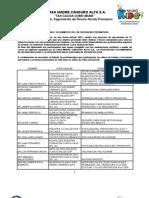 Listado de Expositores y Temas de Diplomado virtual