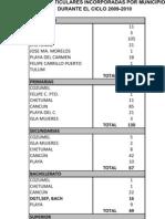 Padron de Escuelas Particulares 2010 2011