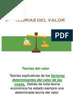 TSE. UII. P2. Las Teorías del Valor