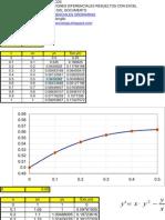 Pervys Ejercicios Ecuaciones Diferenciales
