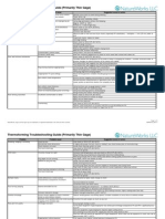Processing Guide Thermoforming Troubleshooting Guide Primarily Thin Gage PDF