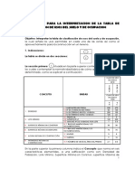 Instructivo Para La Interpretacion de La Tabla de Clasificacion de Usos Del Suelo y de Ocupacion