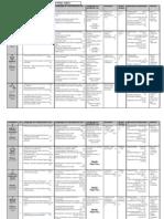 EL Sec Yearly Scheme of Work Form 4 Sample 2 2012