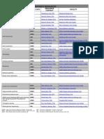 Genomics Resources
