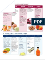 fodmap-intolerances-0310