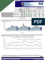 Market Stats for Bethel December 2011