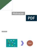 Motivacion Psi Org