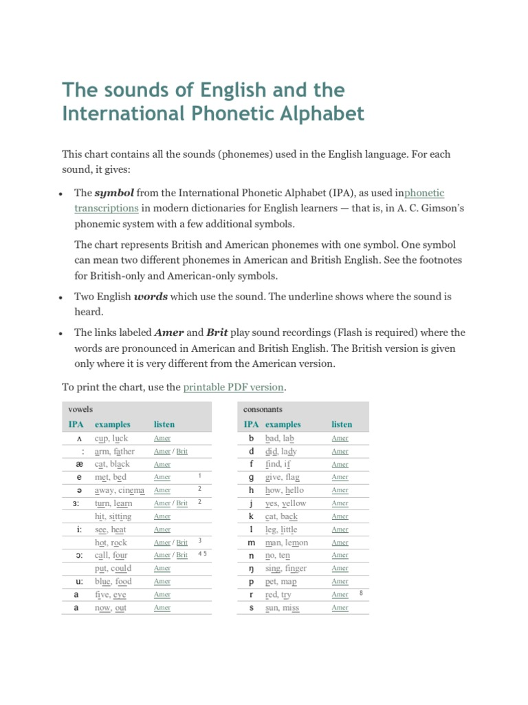 Phonetic symbols chart gallery symbol and sign ideas the sounds of english and the international phonetic alphabet the sounds of english and the international buycottarizona
