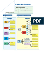 Sensor Selection Guide