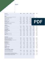 2006 to 2008 Blance Sheet