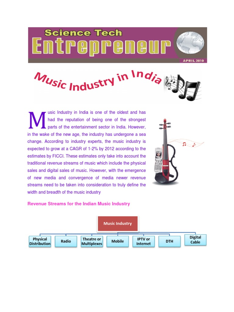 Music Industry | Record Label | Music Industry