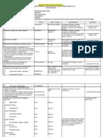 Plan Bimestral Enero Febrero 2012 Aldea Teniente Coronel