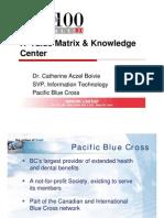 IT Value Matrix & Knowledge