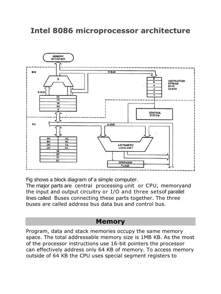 Intel 8086 Microprocessor Architecture | Instruction Set | Central  Processing Unit