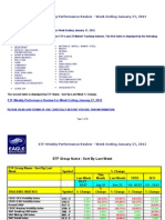ETF Weekly Performance Review 20120127