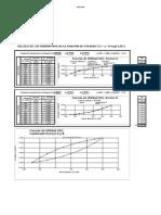 Calculo Par%80%A0%A0%E1metros Funci%80%A0%A0%F3n Utilidad Exponencial