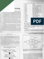 Powder Metallurgy Science CH 1-CH 2