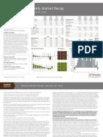 JPM Weekly Market Recap 1-30-12