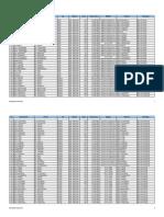 Daftar Sekolah Kab. Kebumen Penerima BOS Triwulan I (Januari - Maret) Tahun 2012