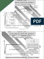 Análisis elasto-plástico