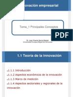 INNOVACIÓN_EMPRESARIAL_T_1_1.1