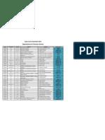Asignación de Aulas CC ene-mzo 2012 PDF