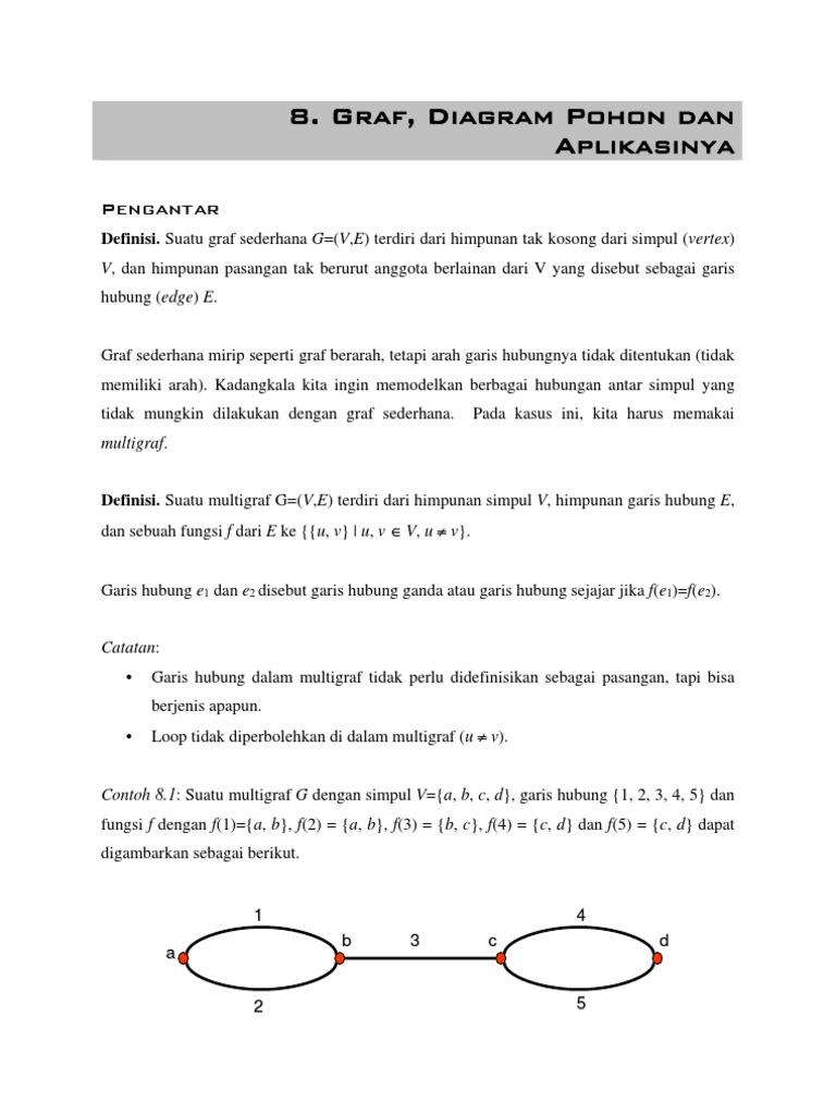8 graf diagram pohon dan aplikasinya graf diagram pohon dan aplikasinya ccuart Images