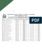 29/01/2012 1^Prova Class.Progr.Camp.Prov.Box.Sez.Padova FIPSAS Trota Lago.