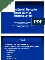 Evolución mercado hip. en América Latina. 2008. Zepeda