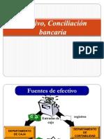 06 Efectivo- Conciliacion Bancaria