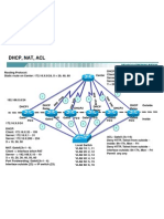Dhcp, Nat, Acl