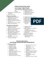 Klasifikasi Kata Kerja Operasional