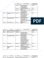 Informe Viajes Fortuno 2009-2012