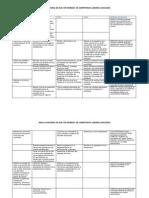 Normas Asociadas ASA[1]