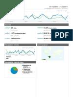 Analytics_Studio Livre FM_201110_(Relatório_Google)
