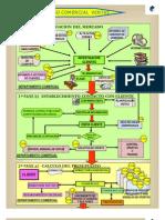 diagramas_ventas