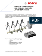 Common Rail Bosch