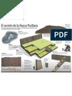 Infografía El secreto de la Huaca Pucllana - Andrea Fonts