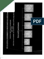 DTP data