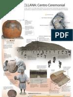 Infografía Huaca Pucllana