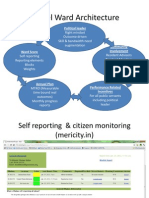Self Reporting & Citizen Monitoring