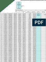 Cálculo de Financiamento pelo Sistema de Amortização Constante - SAC