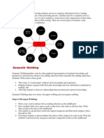 Semantic Webbing is a Method That Students Can Use to Organize Information From a Reading Passage or Other Source as Part of the Pre Writing Process