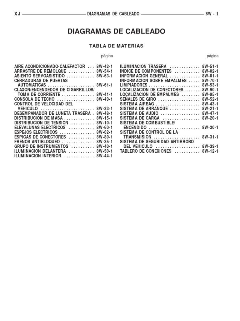 Manual Eletrico Cherokee Sport 98