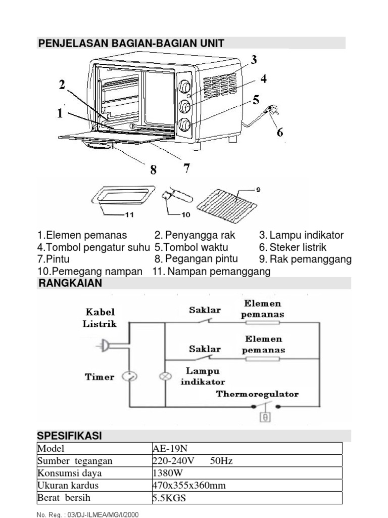 Bagian oven listrik sharp ccuart Gallery
