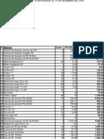 Inventario de Costos de Material