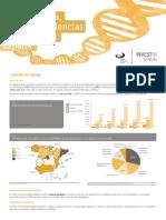 Biotecnología, Pharma y Ciencias de La Vida en España