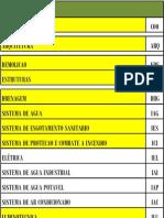 Siglas Para a Lista de Documentos