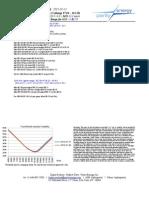 Crude Oil Market Vol Report 12-01-31