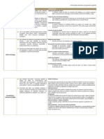 Tabela Software